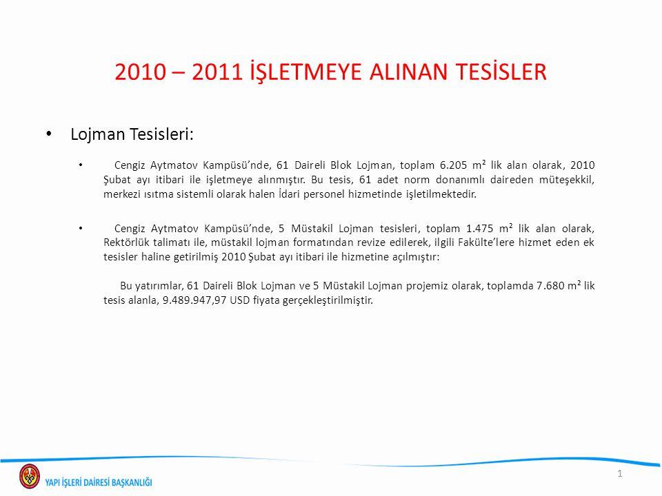 2010 – 2011 İŞLETMEYE ALINAN TESİSLER 1 Lojman Tesisleri: Cengiz Aytmatov Kampüsü'nde, 61 Daireli Blok Lojman, toplam 6.205 m² lik alan olarak, 2010 Ş