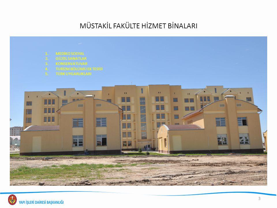 KIRGIZİSTAN TÜRKİYE MANAS ÜNİVERSİTESİ TEKNOLOJİ MERKEZİ Prefabrik Hafif Çelik Yapı Çalışmalarımız 5 ADET FAKÜLTE LABORATUVARI-TEKNOLOJİ MERKEZİ: Kırgızistan Türkiye Manas Üniversitesi, Cengiz AYTMATOV Kampüsü dahilinde, 1.Ziraat Fakültesi Teknoloji Merkezi, 2.Veteriner Fakültesi Teknoloji Merkezi, 3.Fen Fakültesi Teknoloji Merkezi, 4.Güzel Sanatlar Fakültesi Teknoloji Merkezi, 5.Konservatuvar Teknoloji Merkezi bağımsız 5 adet binadan oluşan Teknoloji Merkezi, merkezi ısıtma – havalandırma – data/network v.b.