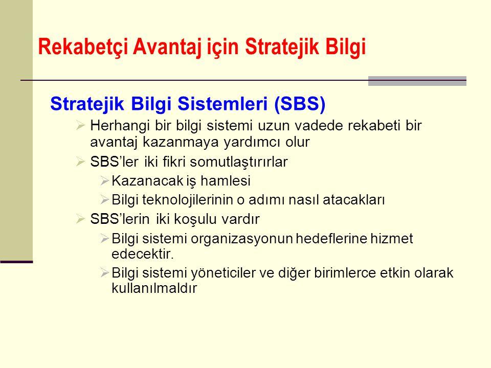 Rekabetçi Avantaj için Stratejik Bilgi Stratejik Bilgi Sistemleri (SBS)  Herhangi bir bilgi sistemi uzun vadede rekabeti bir avantaj kazanmaya yardım