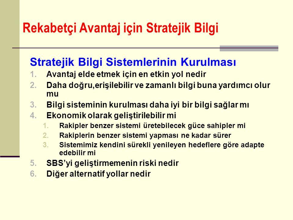 Rekabetçi Avantaj için Stratejik Bilgi Stratejik Bilgi Sistemlerinin Kurulması 1.Avantaj elde etmek için en etkin yol nedir 2.Daha doğru,erişilebilir
