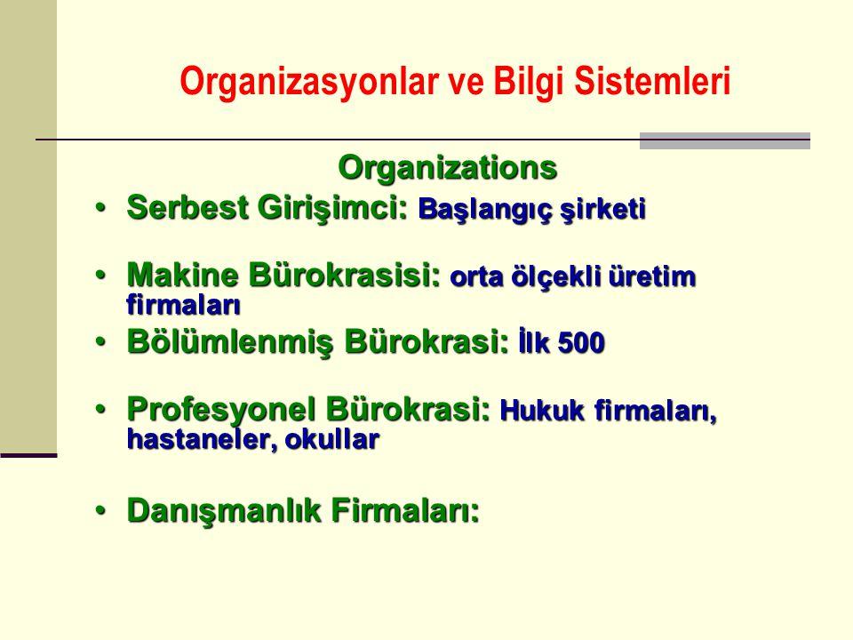 Organizasyonlar ve Bilgi Sistemleri Organizations Serbest Girişimci: Başlangıç şirketiSerbest Girişimci: Başlangıç şirketi Makine Bürokrasisi: orta öl