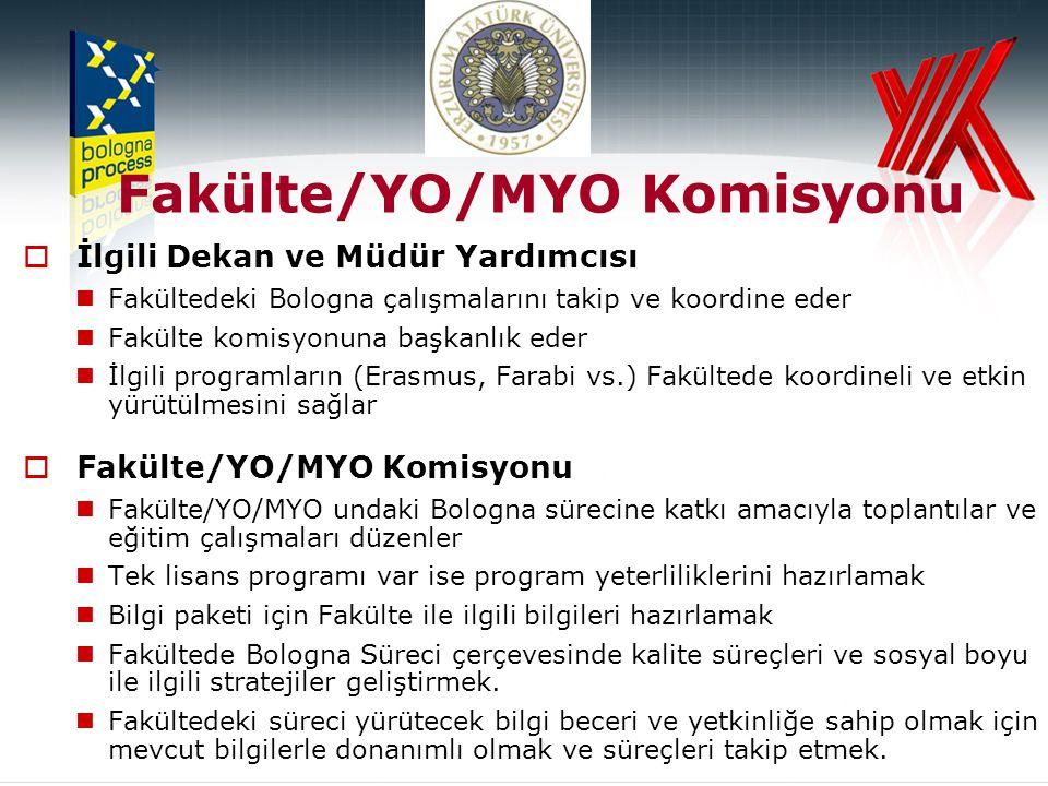 Fakülte/YO/MYO Komisyonu  İlgili Dekan ve Müdür Yardımcısı Fakültedeki Bologna çalışmalarını takip ve koordine eder Fakülte komisyonuna başkanlık eder İlgili programların (Erasmus, Farabi vs.) Fakültede koordineli ve etkin yürütülmesini sağlar  Fakülte/YO/MYO Komisyonu Fakülte/YO/MYO undaki Bologna sürecine katkı amacıyla toplantılar ve eğitim çalışmaları düzenler Tek lisans programı var ise program yeterliliklerini hazırlamak Bilgi paketi için Fakülte ile ilgili bilgileri hazırlamak Fakültede Bologna Süreci çerçevesinde kalite süreçleri ve sosyal boyu ile ilgili stratejiler geliştirmek.