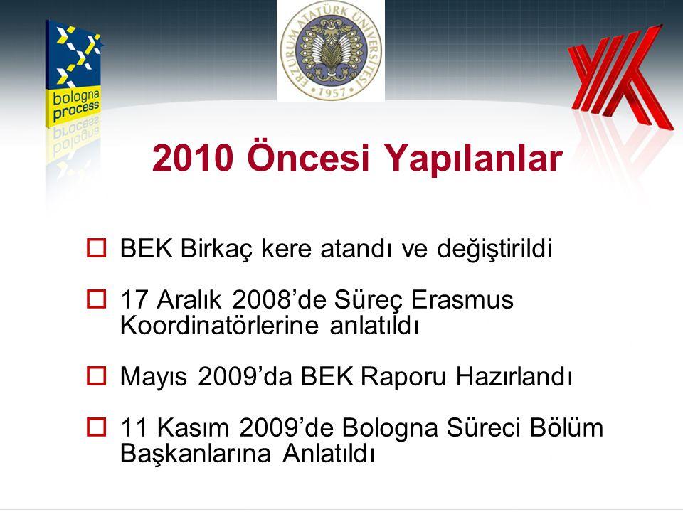 2010 Öncesi Yapılanlar  BEK Birkaç kere atandı ve değiştirildi  17 Aralık 2008'de Süreç Erasmus Koordinatörlerine anlatıldı  Mayıs 2009'da BEK Raporu Hazırlandı  11 Kasım 2009'de Bologna Süreci Bölüm Başkanlarına Anlatıldı
