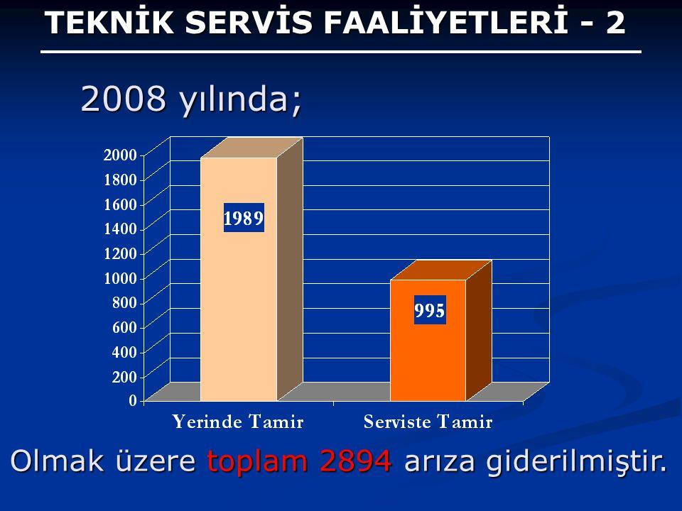 TEKNİK SERVİS FAALİYETLERİ - 2 2008 yılında; Olmak üzere toplam 2894 arıza giderilmiştir.