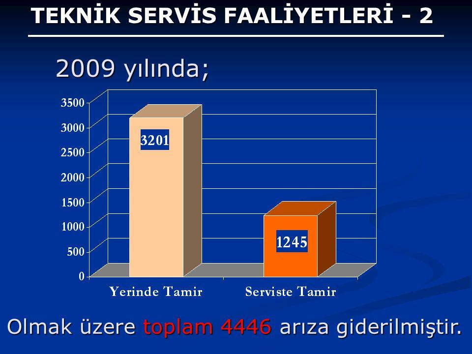 TEKNİK SERVİS FAALİYETLERİ - 2 2009 yılında; Olmak üzere toplam 4446 arıza giderilmiştir.