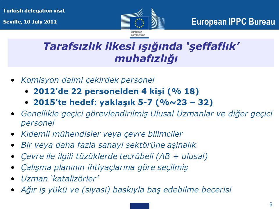 Turkish delegation visit Seville, 10 July 2012 European IPPC Bureau 6 6 The EIPPCB 'expert' (1) Komisyon daimi çekirdek personel 2012'de 22 personelden 4 kişi (% 18) 2015'te hedef: yaklaşık 5-7 (%~23 – 32) Genellikle geçici görevlendirilmiş Ulusal Uzmanlar ve diğer geçici personel Kıdemli mühendisler veya çevre bilimciler Bir veya daha fazla sanayi sektörüne aşinalık Çevre ile ilgili tüzüklerde tecrübeli (AB + ulusal) Çalışma planının ihtiyaçlarına göre seçilmiş Uzman 'katalizörler' Ağır iş yükü ve (siyasi) baskıyla baş edebilme becerisi Tarafsızlık ilkesi ışığında 'şeffaflık' muhafızlığı