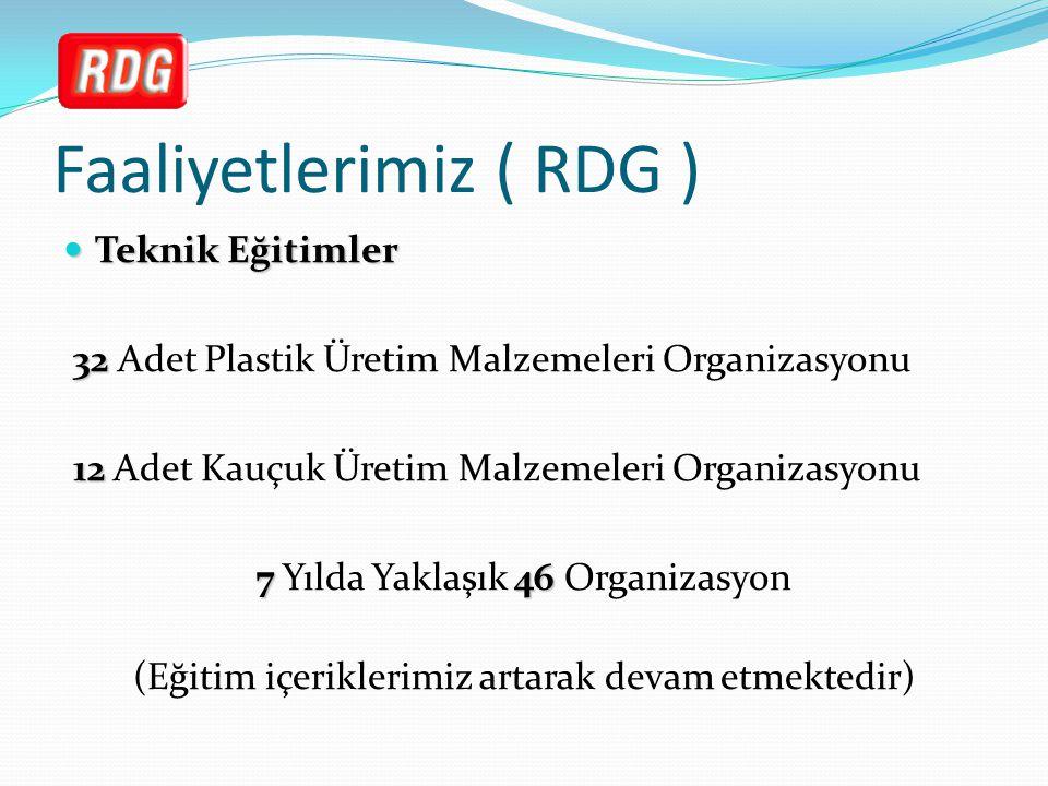 Faaliyetlerimiz ( RDG ) Teknik Eğitimler Teknik Eğitimler 32 32 Adet Plastik Üretim Malzemeleri Organizasyonu 12 12 Adet Kauçuk Üretim Malzemeleri Org
