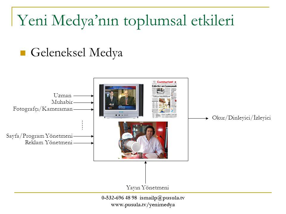 0-532-696 48 98 ismailp@pusula.tv www.pusula.tv/yenimedya Yeni Medya'nın toplumsal etkileri Geleneksel Medya Uzman Muhabir Fotografçı/Kameraman Sayfa/
