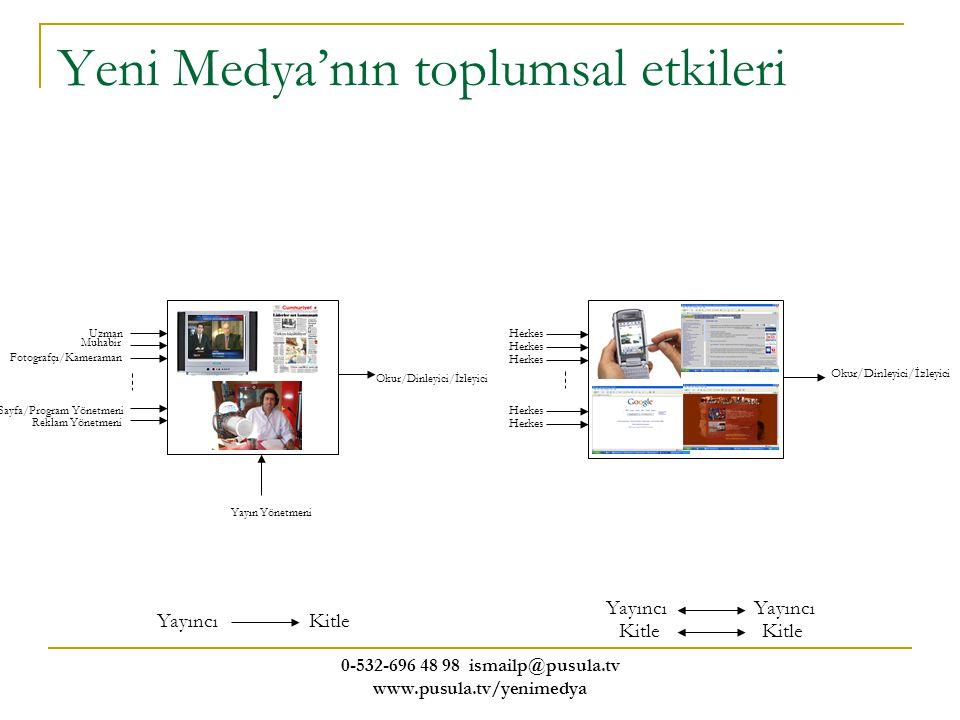 0-532-696 48 98 ismailp@pusula.tv www.pusula.tv/yenimedya Yeni Medya'nın toplumsal etkileri Uzman Muhabir Fotografçı/Kameraman Sayfa/Program Yönetmeni