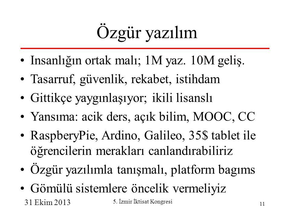 31 Ekim 2013 5. İzmir İktisat Kongresi 11 Özgür yazılım Insanlığın ortak malı; 1M yaz.