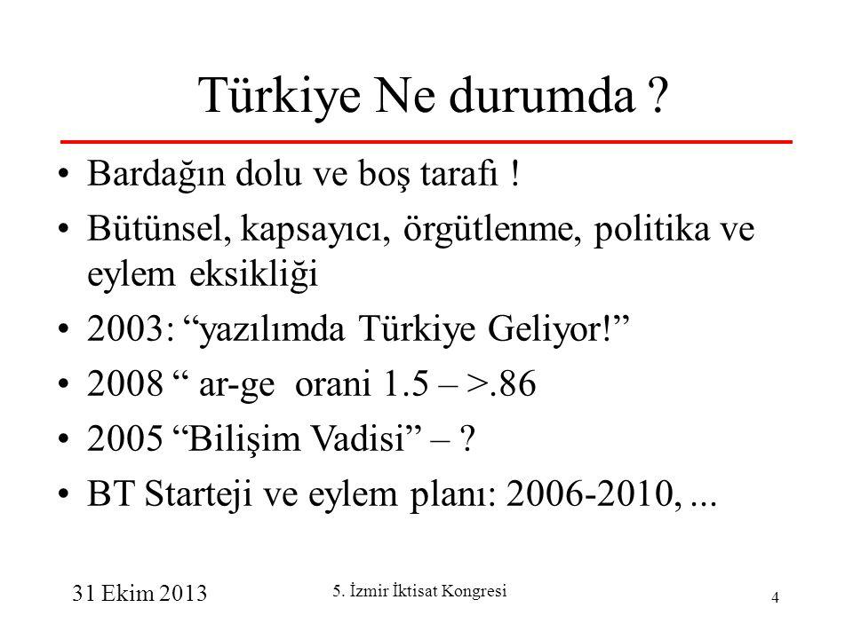 31 Ekim 2013 5. İzmir İktisat Kongresi 4 Türkiye Ne durumda .