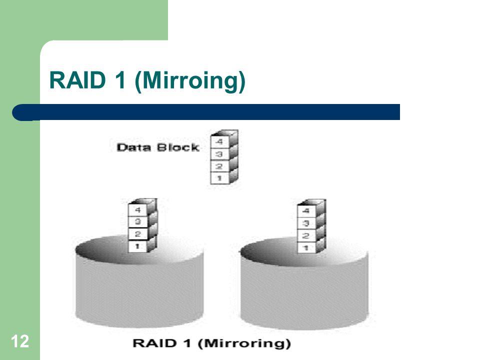 12 RAID 1 (Mirroing)