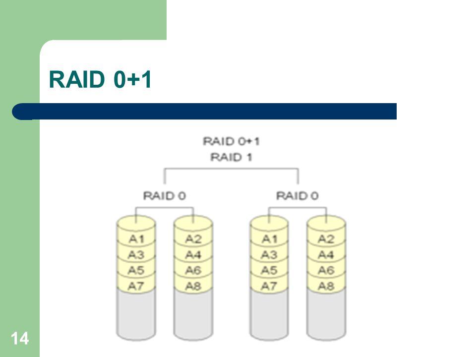 14 RAID 0+1