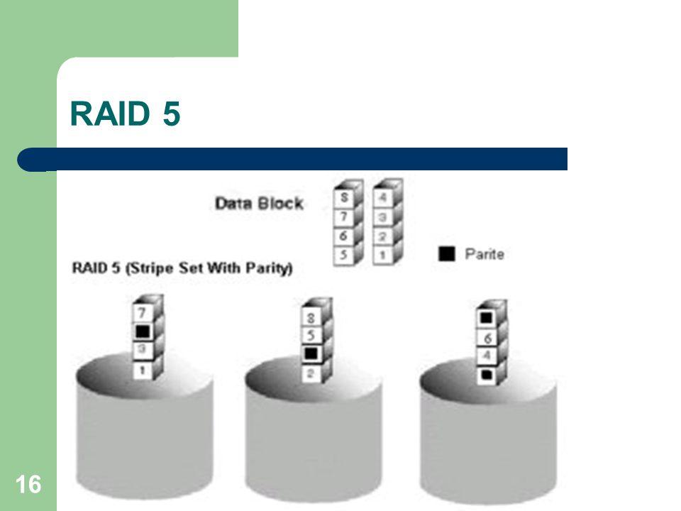 16 RAID 5