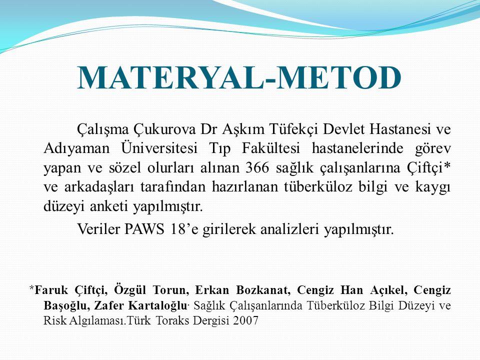 MATERYAL-METOD Çalışma Çukurova Dr Aşkım Tüfekçi Devlet Hastanesi ve Adıyaman Üniversitesi Tıp Fakültesi hastanelerinde görev yapan ve sözel olurları