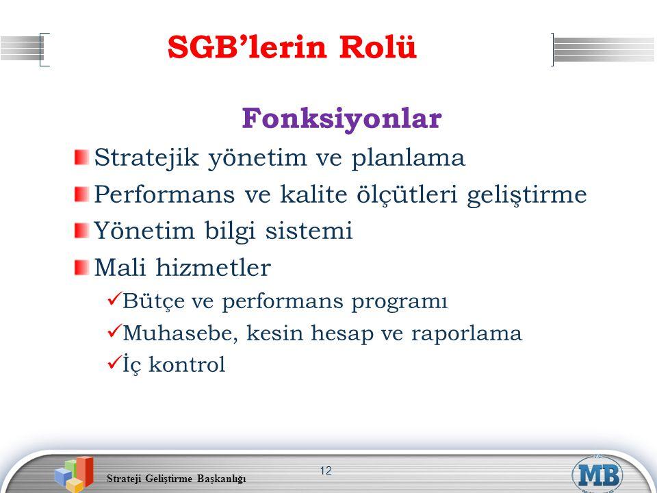 Strateji Geliştirme Başkanlığı 12 SGB'lerin Rolü Fonksiyonlar Stratejik yönetim ve planlama Performans ve kalite ölçütleri geliştirme Yönetim bilgi si