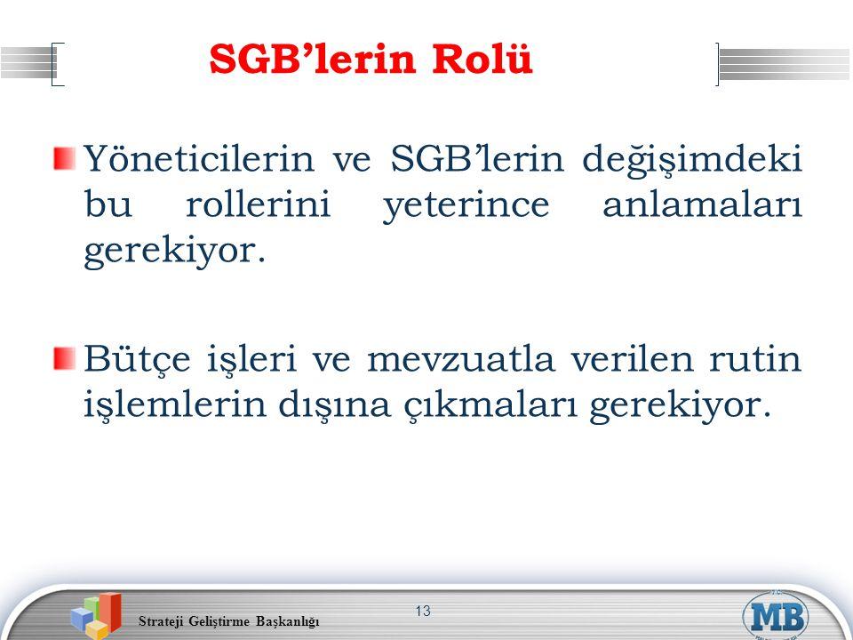 Strateji Geliştirme Başkanlığı 13 SGB'lerin Rolü Yöneticilerin ve SGB'lerin değişimdeki bu rollerini yeterince anlamaları gerekiyor. Bütçe işleri ve m