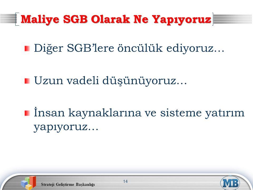 Strateji Geliştirme Başkanlığı 14 Diğer SGB'lere öncülük ediyoruz… Uzun vadeli düşünüyoruz… İnsan kaynaklarına ve sisteme yatırım yapıyoruz… Maliye SG