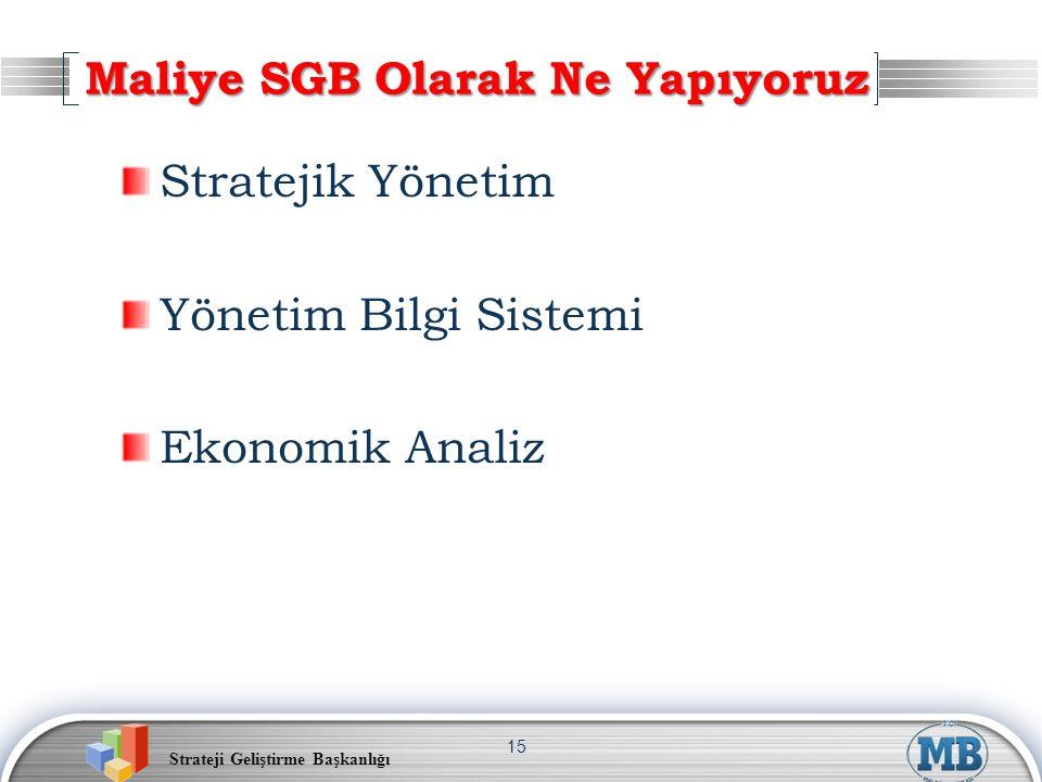 Strateji Geliştirme Başkanlığı 15 Stratejik Yönetim Yönetim Bilgi Sistemi Ekonomik Analiz Maliye SGB Olarak Ne Yapıyoruz