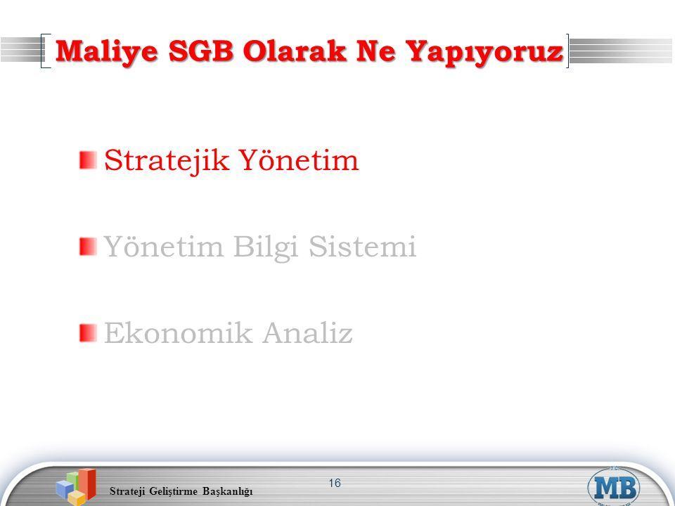 Strateji Geliştirme Başkanlığı 16 Stratejik Yönetim Yönetim Bilgi Sistemi Ekonomik Analiz Maliye SGB Olarak Ne Yapıyoruz