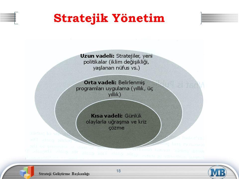 Strateji Geliştirme Başkanlığı 18 Stratejik Yönetim