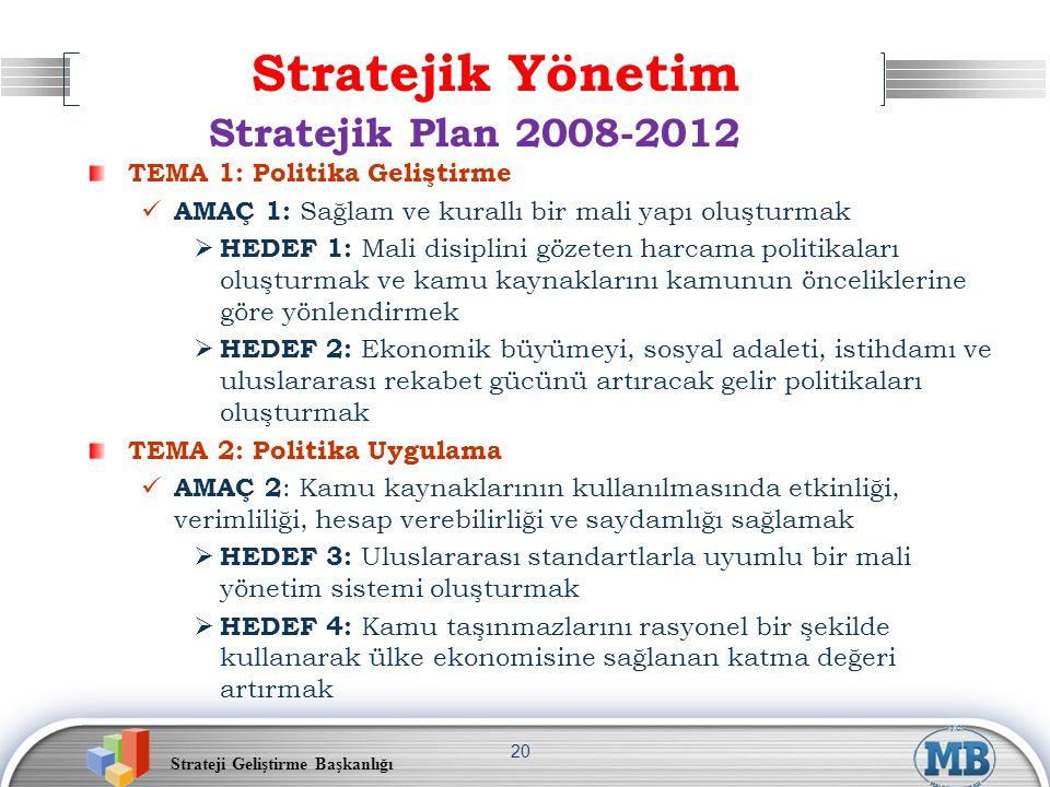 Strateji Geliştirme Başkanlığı 20 Stratejik Plan 2008-2012 TEMA 1: Politika Geliştirme AMAÇ 1: Sağlam ve kurallı bir mali yapı oluşturmak   HEDEF 1: