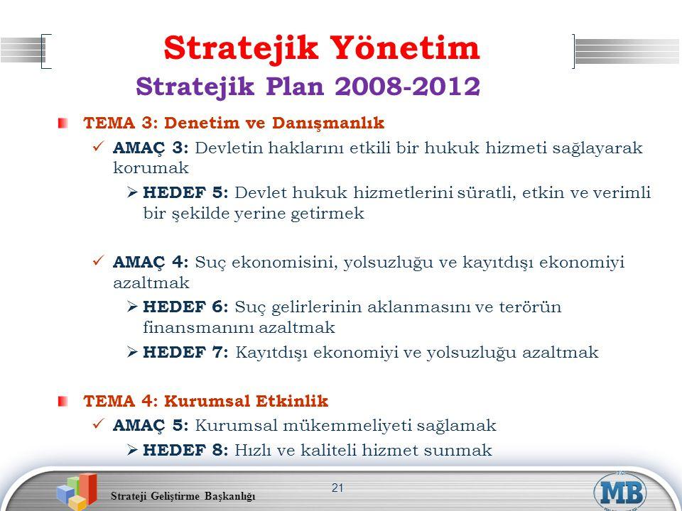 Strateji Geliştirme Başkanlığı 21 TEMA 3: Denetim ve Danışmanlık AMAÇ 3: Devletin haklarını etkili bir hukuk hizmeti sağlayarak korumak   HEDEF 5: D