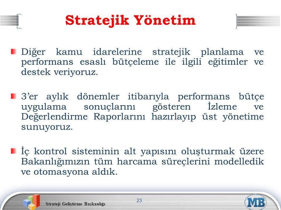 Strateji Geliştirme Başkanlığı 23 Stratejik Yönetim Diğer kamu idarelerine stratejik planlama ve performans esaslı bütçeleme ile ilgili eğitimler ve d