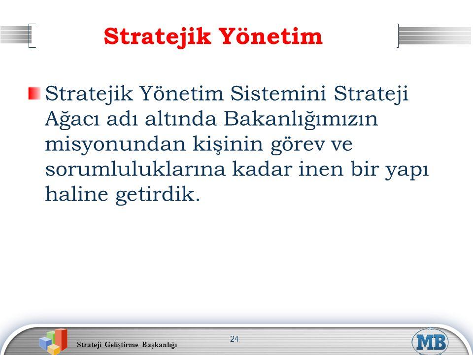 Strateji Geliştirme Başkanlığı 24 Stratejik Yönetim Stratejik Yönetim Sistemini Strateji Ağacı adı altında Bakanlığımızın misyonundan kişinin görev ve