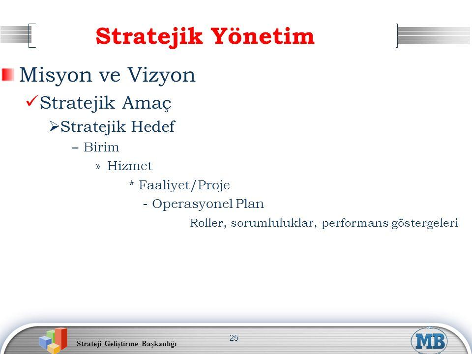 Strateji Geliştirme Başkanlığı 25 Stratejik Yönetim Misyon ve Vizyon Stratejik Amaç  Stratejik Hedef –Birim »Hizmet * Faaliyet/Proje - Operasyonel Pl