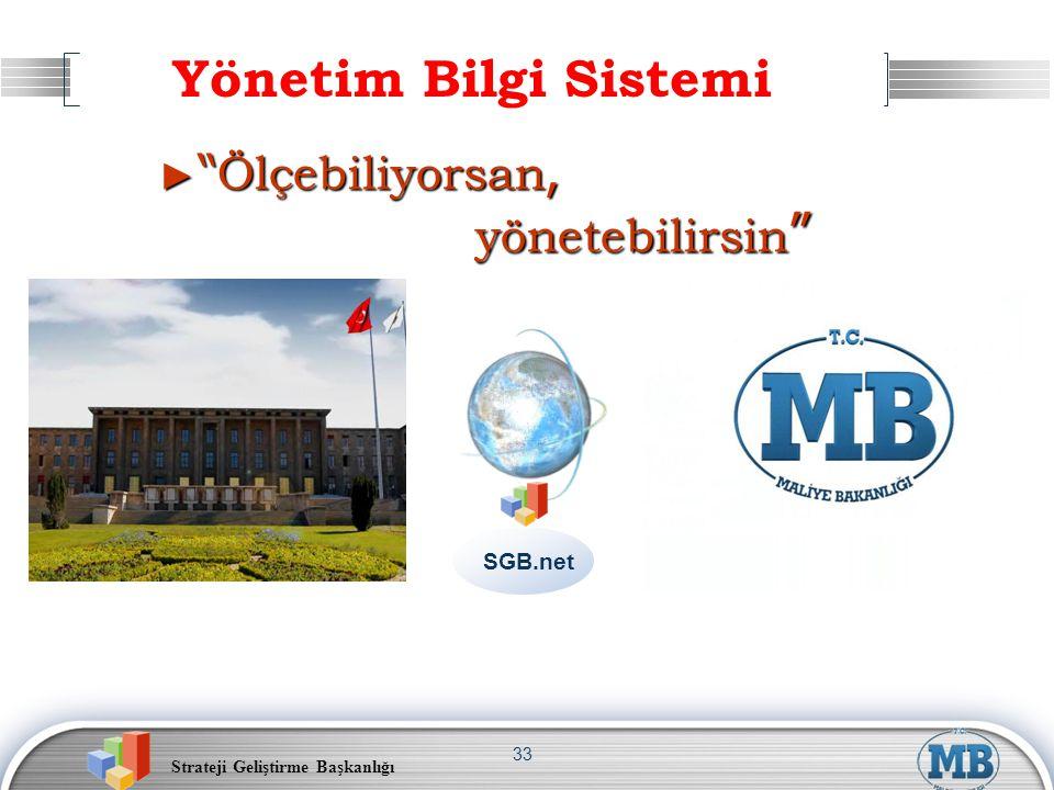 """Strateji Geliştirme Başkanlığı 33 Yönetim Bilgi Sistemi SGB.net ► """" Ölçebiliyorsan, yönetebilirsin """""""