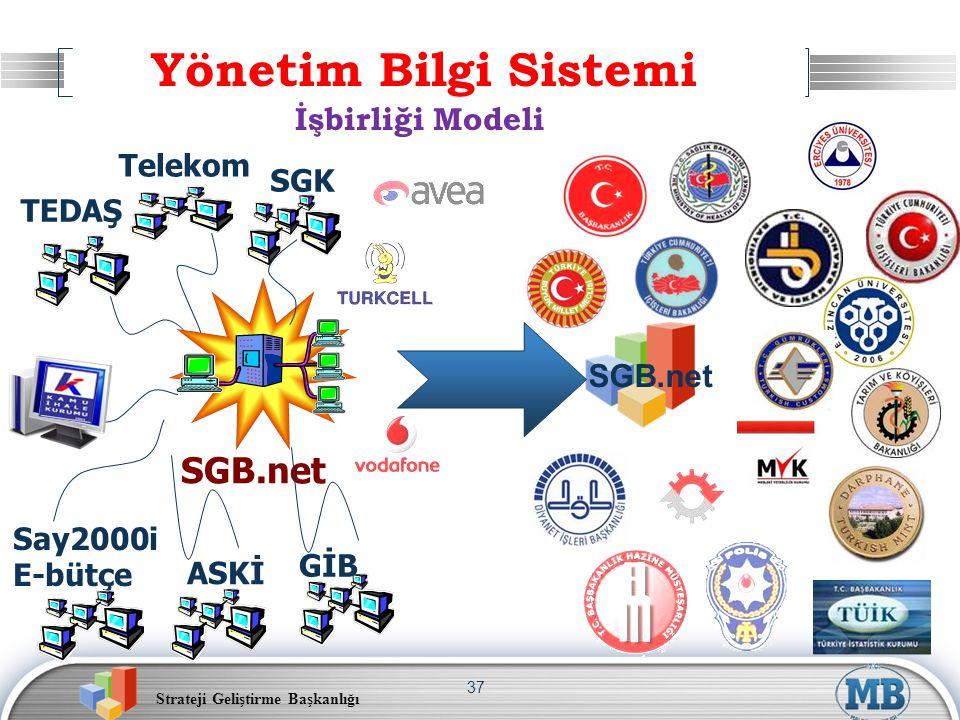 Strateji Geliştirme Başkanlığı 37 Yönetim Bilgi Sistemi Say2000i E-bütçe Telekom ASKİ TEDAŞ SGB.net SGK GİB İşbirliği Modeli