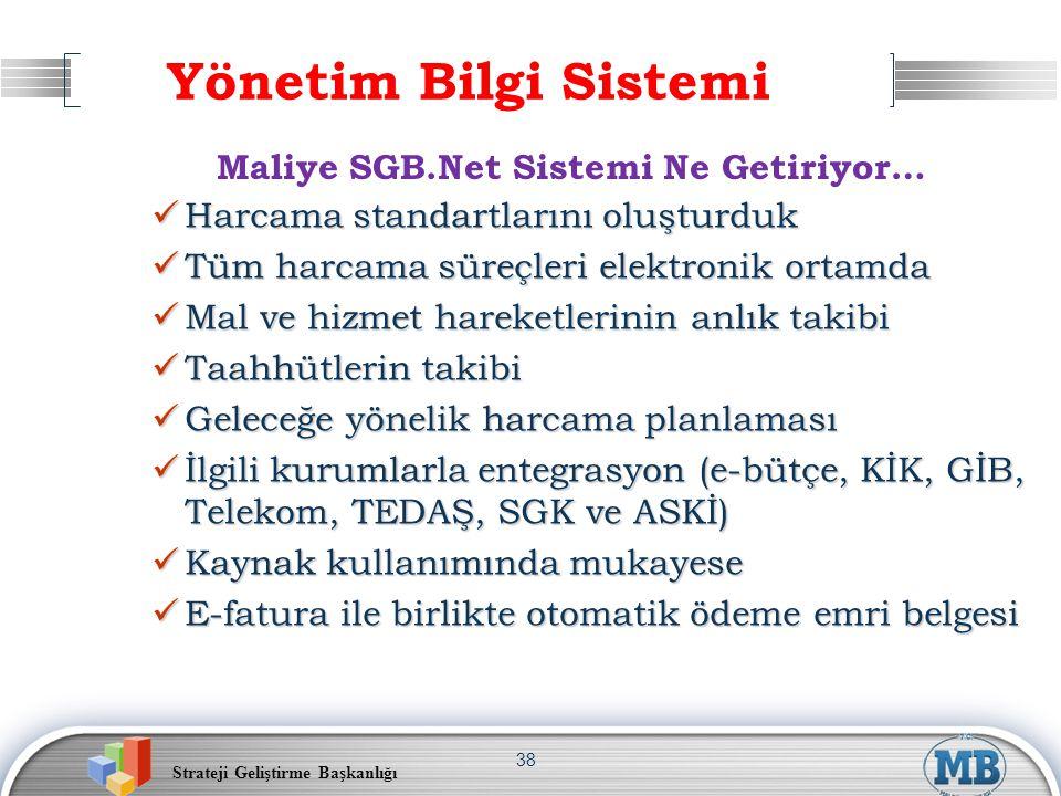 Strateji Geliştirme Başkanlığı 38 Maliye SGB.Net Sistemi Ne Getiriyor… Harcama standartlarını oluşturduk Harcama standartlarını oluşturduk Tüm harcama