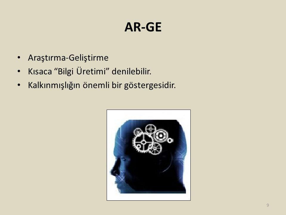 AR-GE Araştırma-Geliştirme Kısaca Bilgi Üretimi denilebilir.