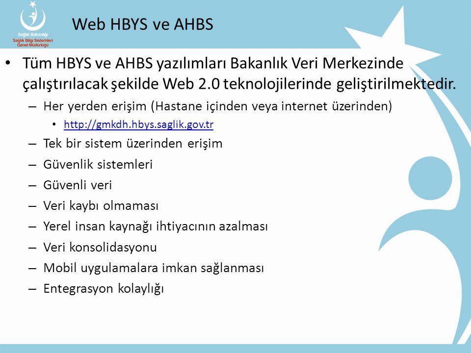 Web HBYS ve AHBS Tüm HBYS ve AHBS yazılımları Bakanlık Veri Merkezinde çalıştırılacak şekilde Web 2.0 teknolojilerinde geliştirilmektedir. – Her yerde