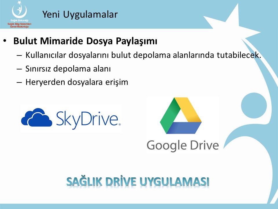 Yeni Uygulamalar Bulut Mimaride Dosya Paylaşımı – Kullanıcılar dosyalarını bulut depolama alanlarında tutabilecek. – Sınırsız depolama alanı – Heryerd