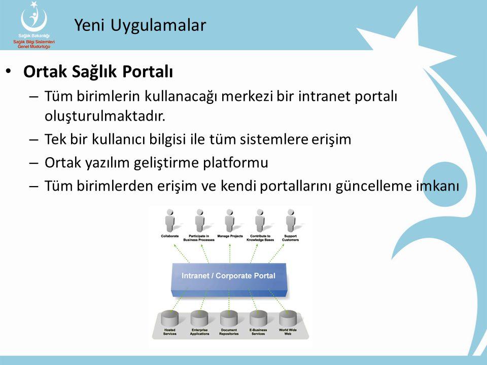 Yeni Uygulamalar Ortak Sağlık Portalı – Tüm birimlerin kullanacağı merkezi bir intranet portalı oluşturulmaktadır. – Tek bir kullanıcı bilgisi ile tüm