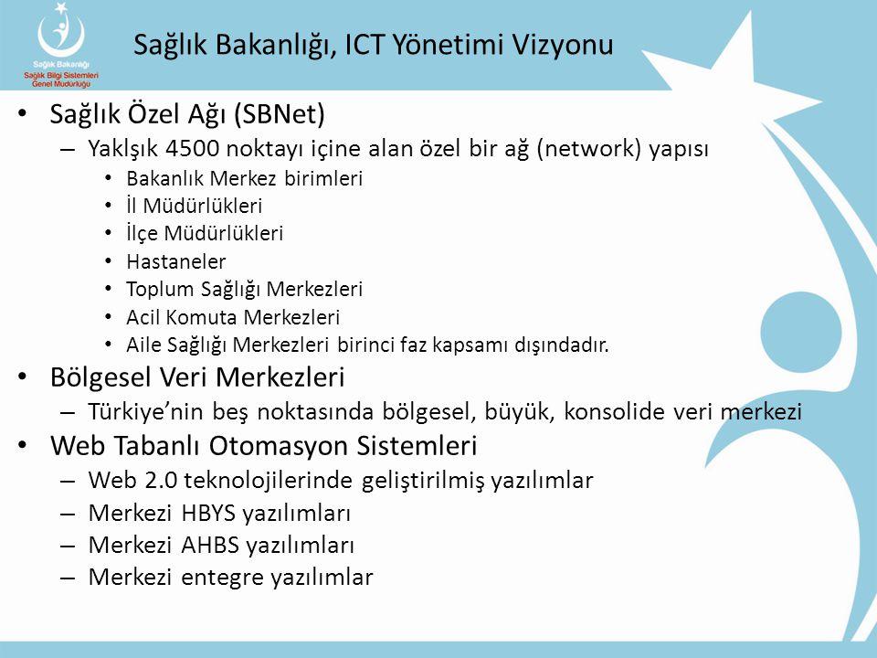 Sağlık Bakanlığı, ICT Yönetimi Vizyonu Sağlık Özel Ağı (SBNet) – Yaklşık 4500 noktayı içine alan özel bir ağ (network) yapısı Bakanlık Merkez birimler