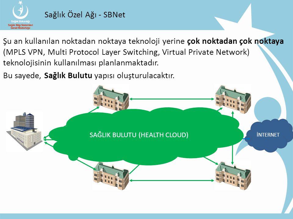 Sağlık Özel Ağı - SBNet Şu an kullanılan noktadan noktaya teknoloji yerine çok noktadan çok noktaya (MPLS VPN, Multi Protocol Layer Switching, Virtual