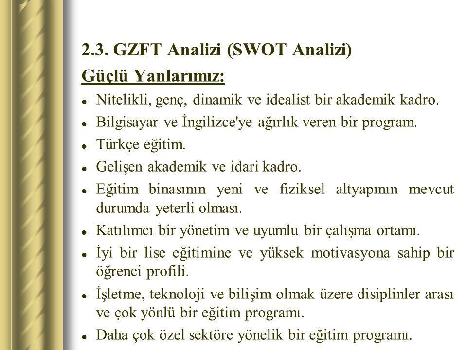 2.3. GZFT Analizi (SWOT Analizi) Güçlü Yanlarımız: Nitelikli, genç, dinamik ve idealist bir akademik kadro. Bilgisayar ve İngilizce'ye ağırlık veren b