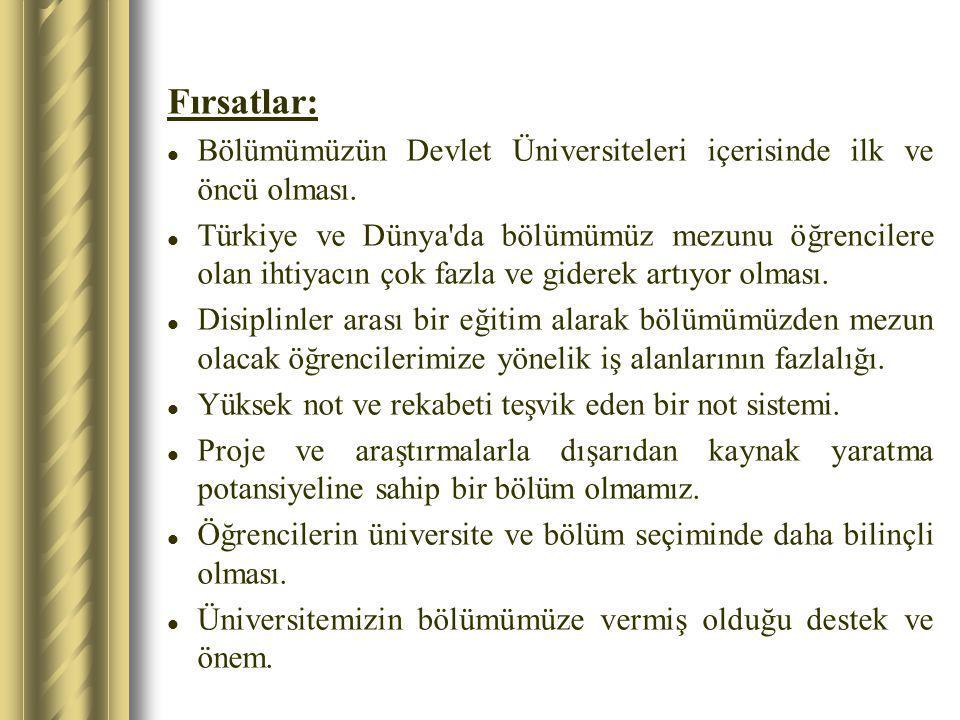 Fırsatlar: Bölümümüzün Devlet Üniversiteleri içerisinde ilk ve öncü olması. Türkiye ve Dünya'da bölümümüz mezunu öğrencilere olan ihtiyacın çok fazla
