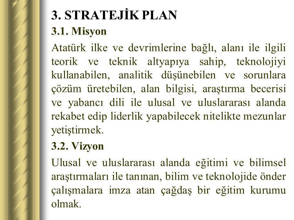 3. STRATEJİK PLAN 3.1. Misyon Atatürk ilke ve devrimlerine bağlı, alanı ile ilgili teorik ve teknik altyapıya sahip, teknolojiyi kullanabilen, analiti