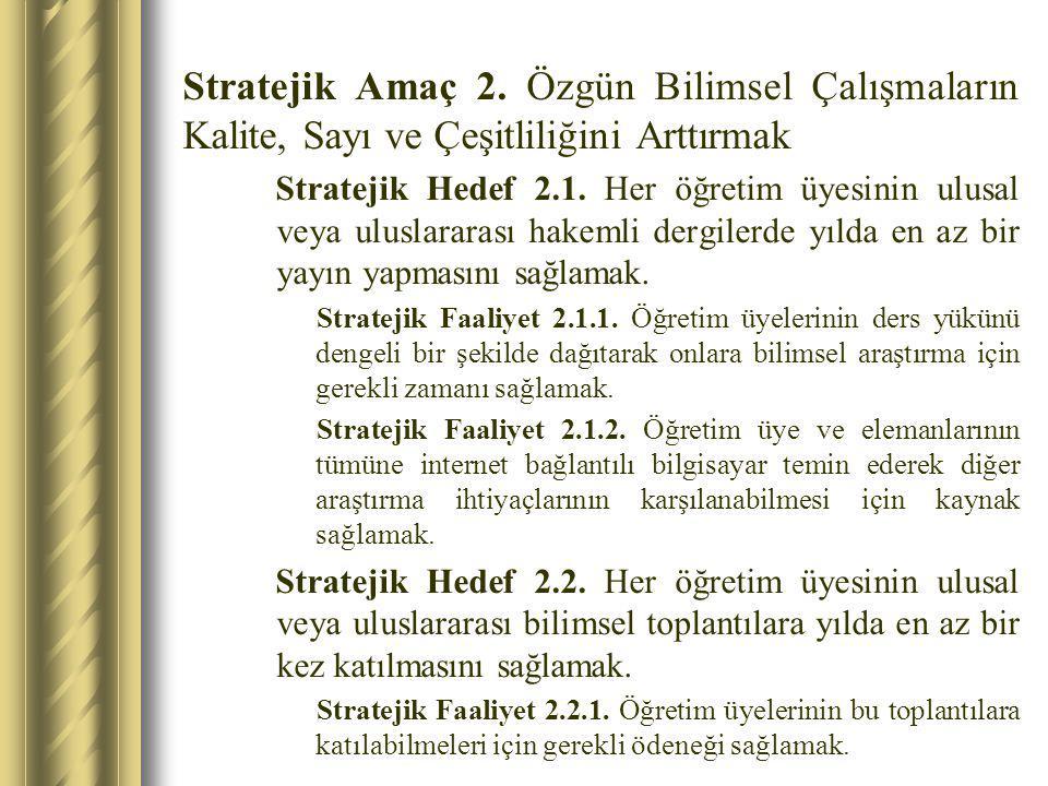 Stratejik Amaç 2. Özgün Bilimsel Çalışmaların Kalite, Sayı ve Çeşitliliğini Arttırmak Stratejik Hedef 2.1. Her öğretim üyesinin ulusal veya uluslarara