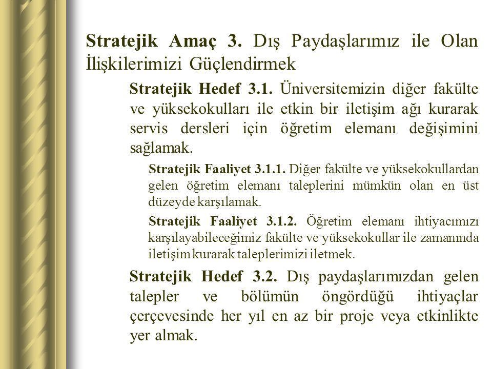 Stratejik Amaç 3. Dış Paydaşlarımız ile Olan İlişkilerimizi Güçlendirmek Stratejik Hedef 3.1. Üniversitemizin diğer fakülte ve yüksekokulları ile etki