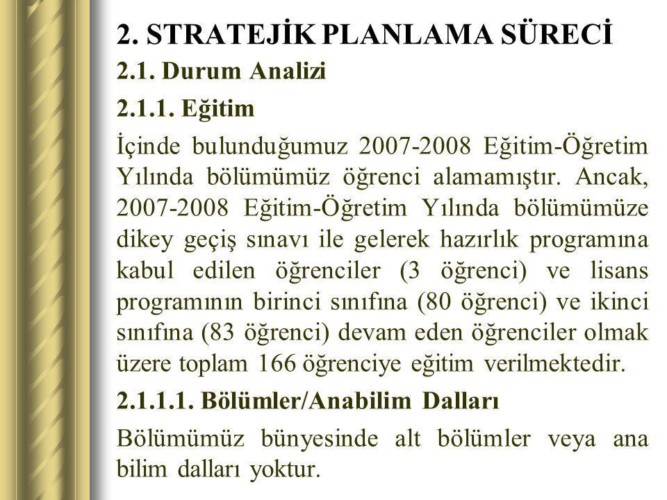 Stratejik Amaç 3.Dış Paydaşlarımız ile Olan İlişkilerimizi Güçlendirmek Stratejik Hedef 3.1.
