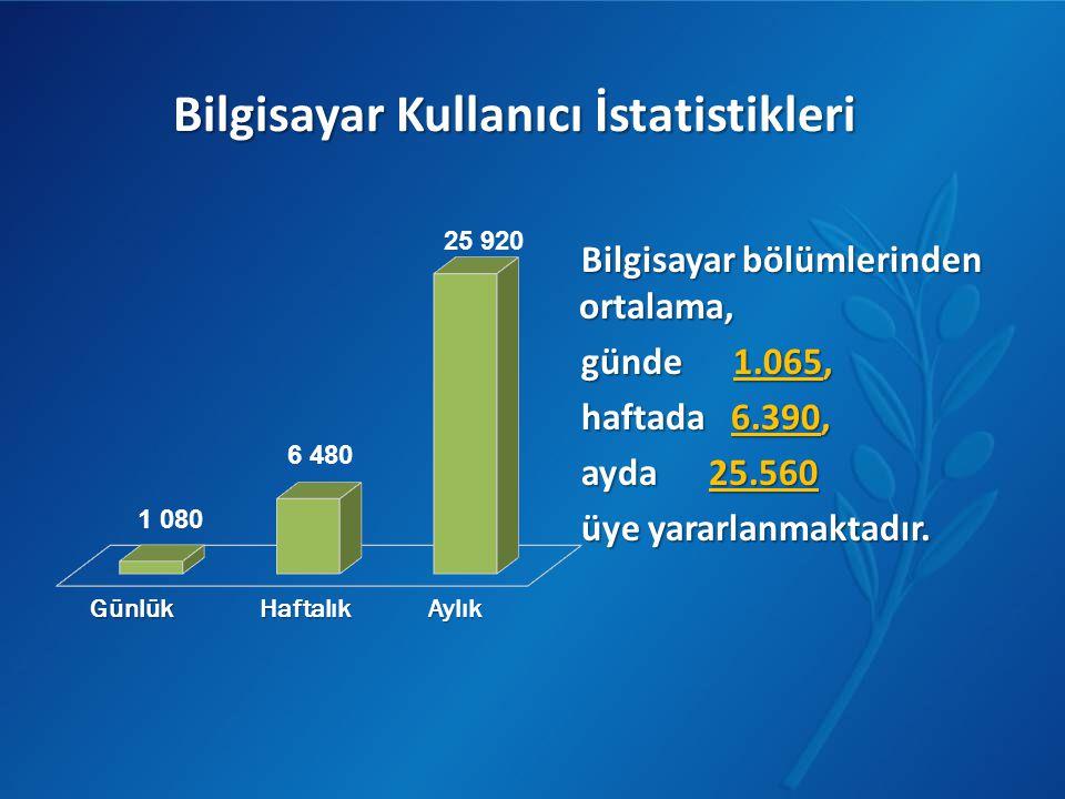 Bilgisayar bölümlerinden ortalama, günde 1.065, haftada 6.390, ayda 25.560 üye yararlanmaktadır. Bilgisayar Kullanıcı İstatistikleri GünlükHaftalıkAyl