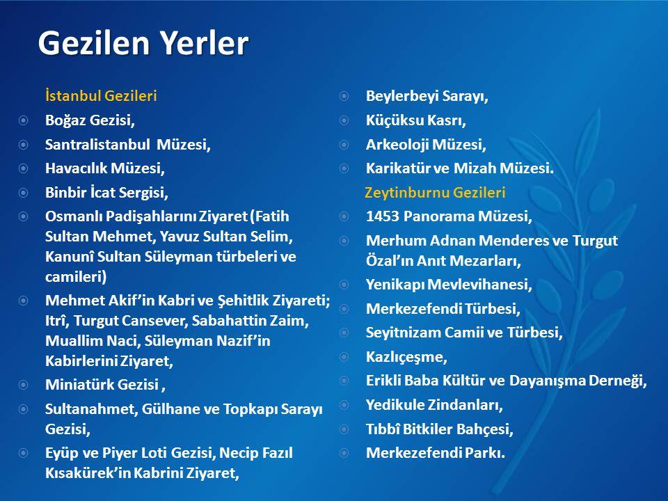 Gezilen Yerler İstanbul Gezileri  Boğaz Gezisi,  Santralistanbul Müzesi,  Havacılık Müzesi,  Binbir İcat Sergisi,  Osmanlı Padişahlarını Ziyaret