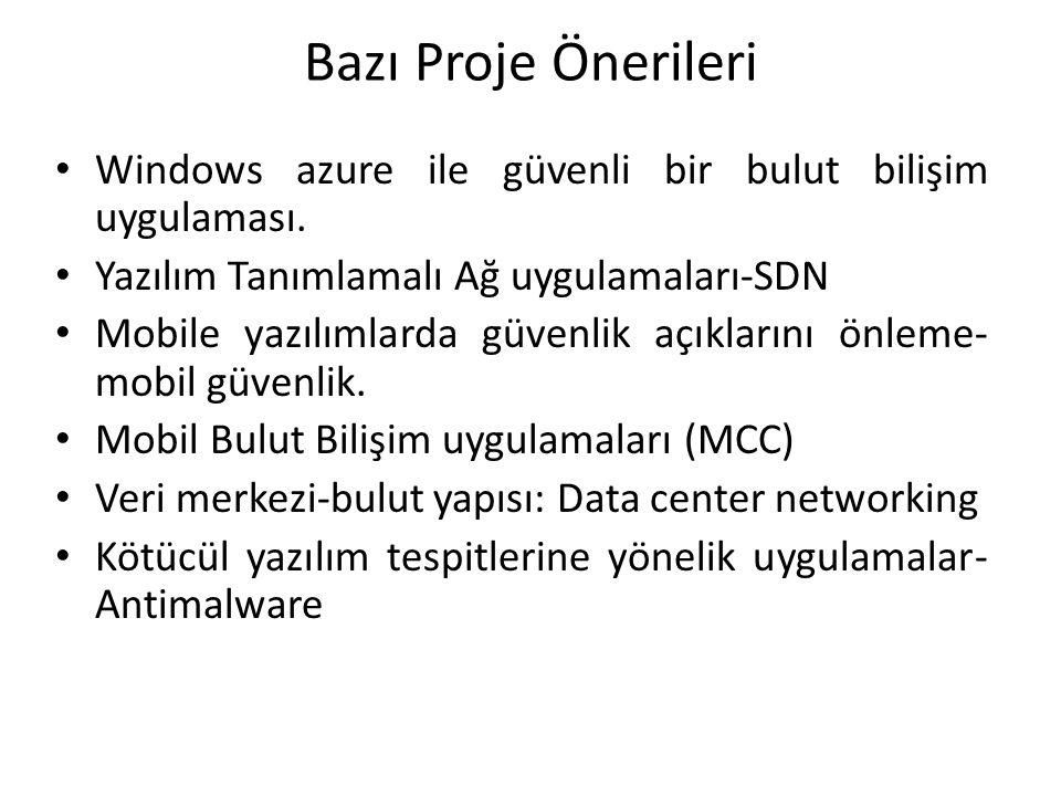 Windows azure ile güvenli bir bulut bilişim uygulaması. Yazılım Tanımlamalı Ağ uygulamaları-SDN Mobile yazılımlarda güvenlik açıklarını önleme- mobil