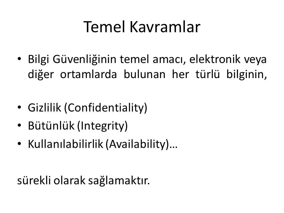 Temel Kavramlar C onfidentiality I ntegrity A vailability