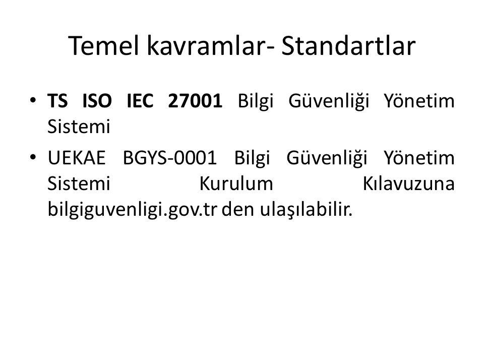 Temel kavramlar- Standartlar TS ISO IEC 27001 Bilgi Güvenliği Yönetim Sistemi UEKAE BGYS-0001 Bilgi Güvenliği Yönetim Sistemi Kurulum Kılavuzuna bilgiguvenligi.gov.tr den ulaşılabilir.